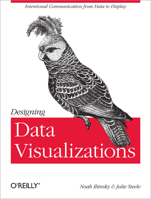 Designing Data Visualizations