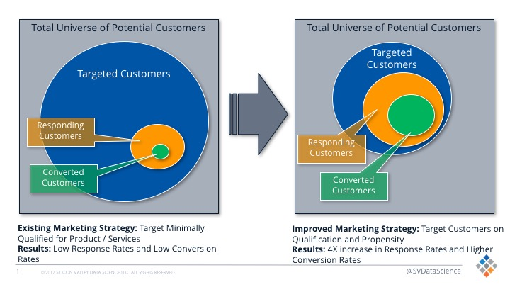 financial software marketing